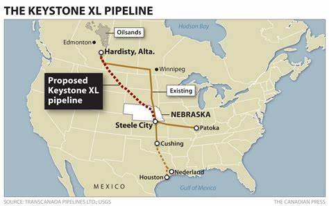 Bozza automatica - Pipeline News -  -  170