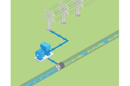 Enertime utilizza un generatore ABB per aumentare l'efficienza energetica nei gasdotti - Pipeline News -  - News